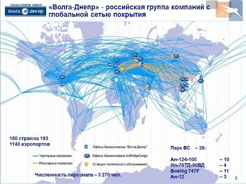 самолетов Ан-124-100 «