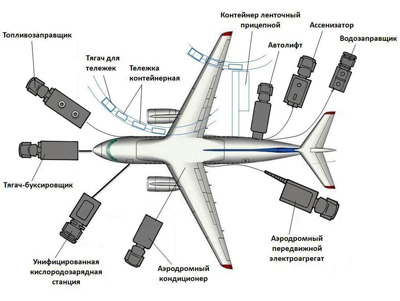 самолетов Ан-148-100