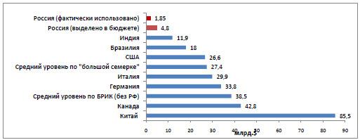 Поддержка экспортеров товар народного потребления компенсация 2/3 ставки рефинансирования новые ставки транспортного налога украи