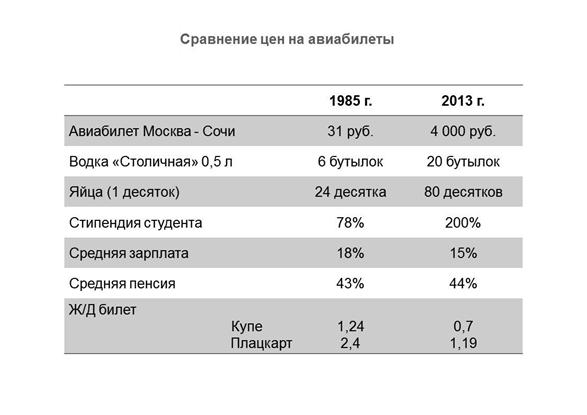 авиабилеты из новокузнецка в хабаровск ЗНАЧЕНИЕ ИМЕНИ