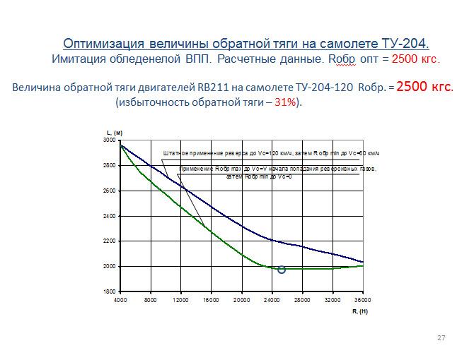 ту-204 руководство по летной эксплуатации - фото 10