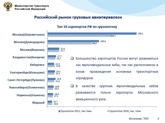 На российском рынке грузовых