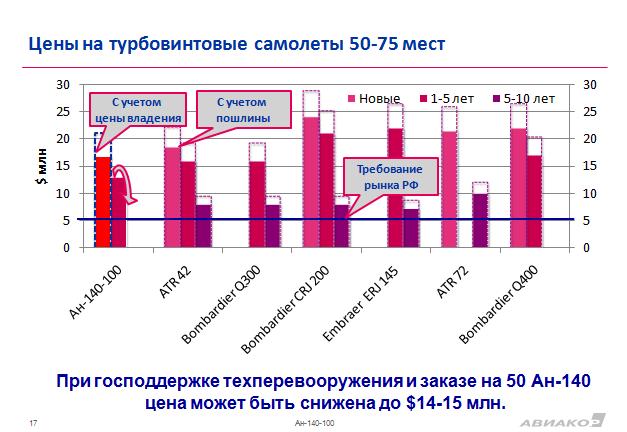 http://www.aex.ru/imgupl/doc1676-p17.png
