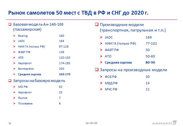 http://www.aex.ru/imgupl/doc1676-p18.png
