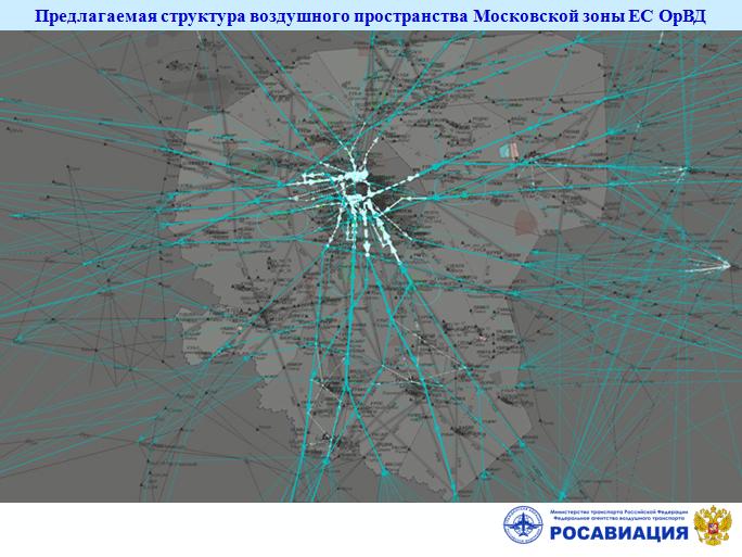 аэропортов регионального