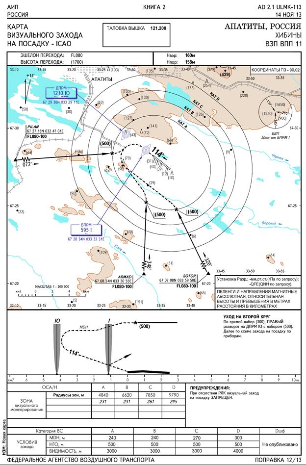 карта визуального захода