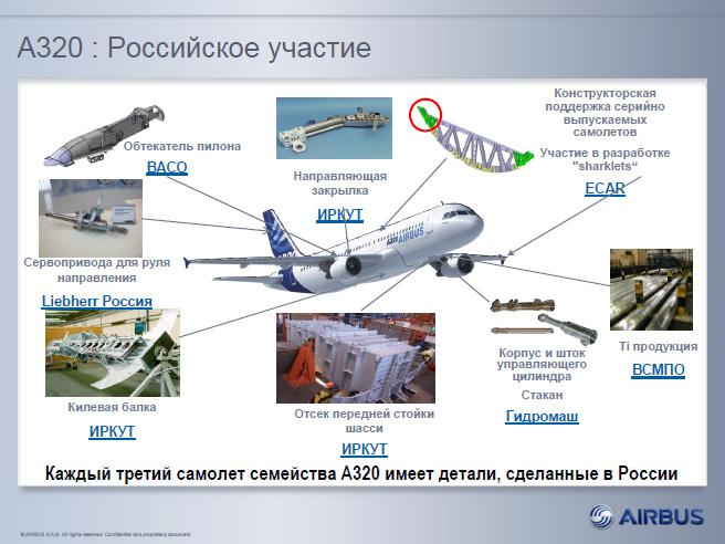 http://www.aex.ru/imgupl/slide1389_1-12.jpg