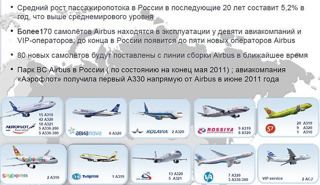 Самолет Аэробус А330 с