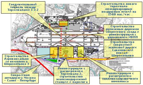Савеловского направления